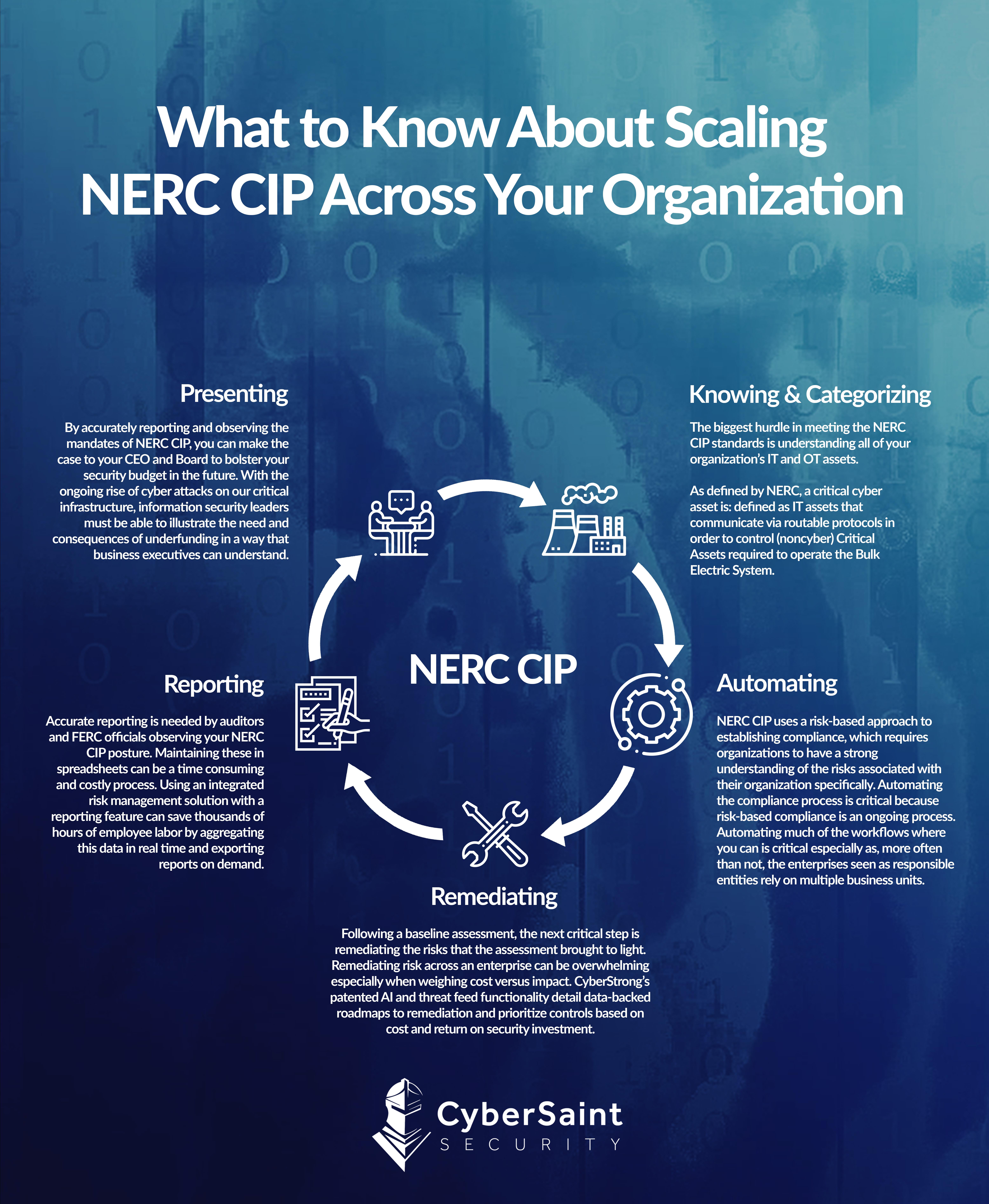 BlogInfographic-NERC CIP