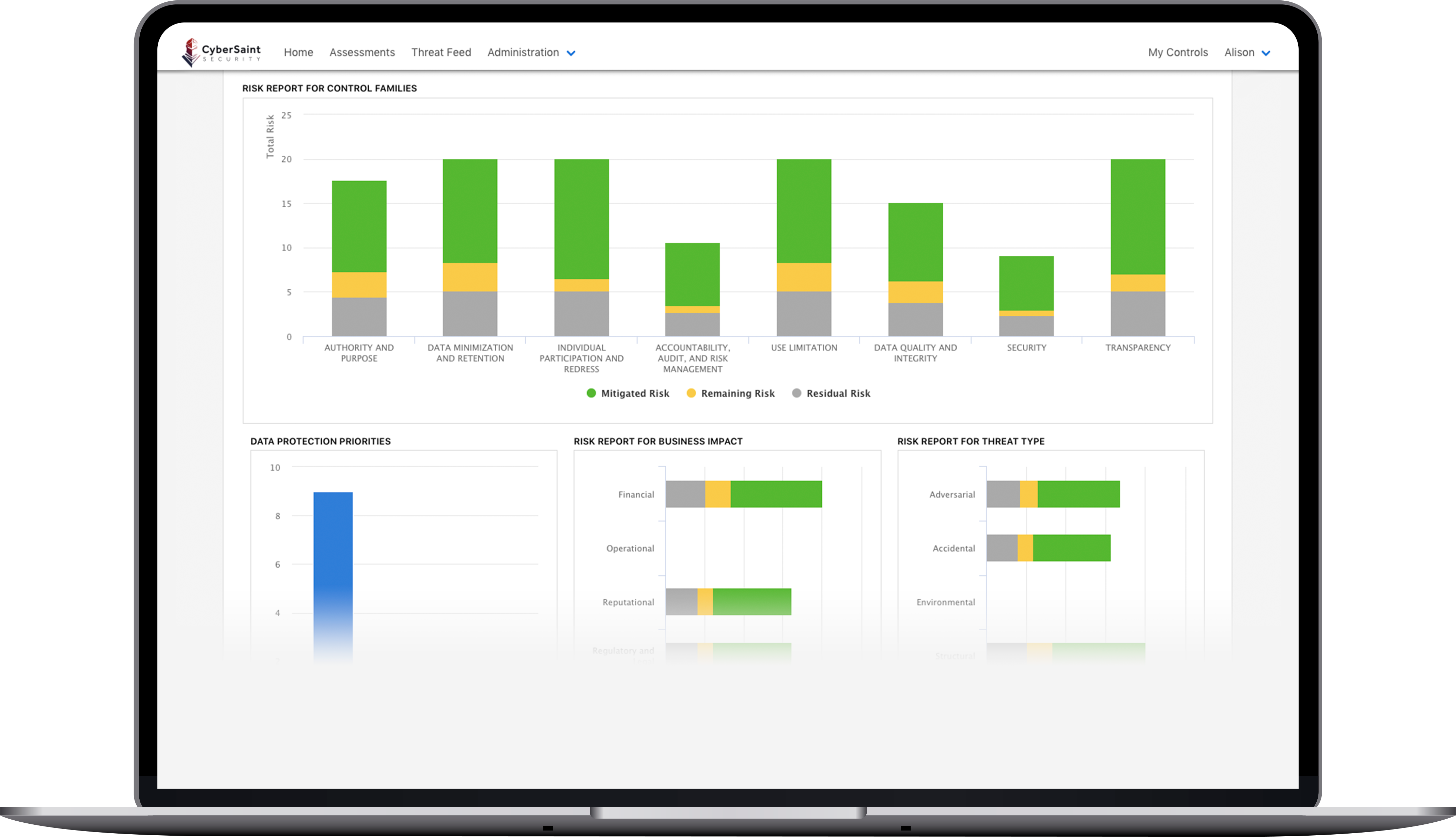 All-In-One Integrated Risk Management Platform