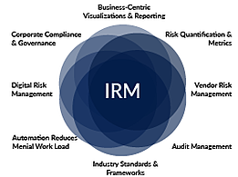 GRC vs Integrated Risk Management-02