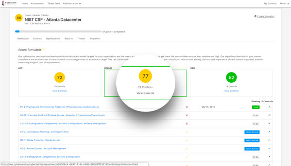 AI-backed compliance remediation plans