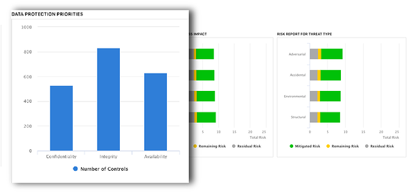 cybersecurity risk dashboard - GRC software